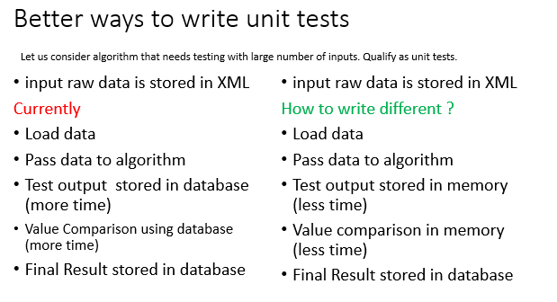 Better way to write unit tests